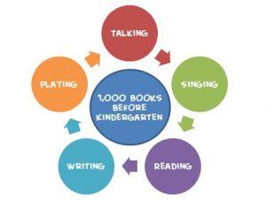 1000 books!